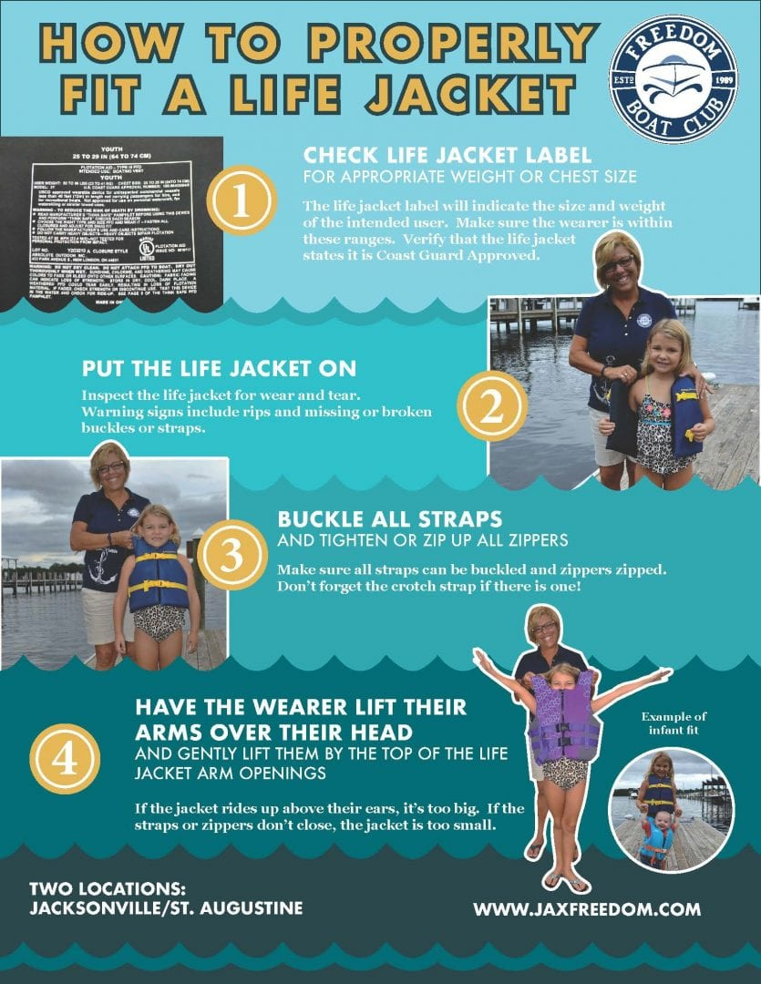 To acquire How to wear properly a life jacket picture trends